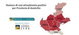 3.982 positivi in provincia di Treviso, ancora prima in Veneto