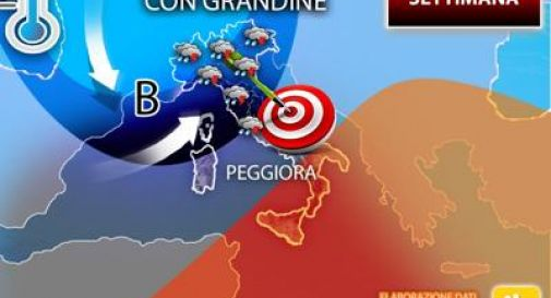 Meteo, estate in stand by